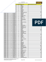 Spare Parts Price.pdf