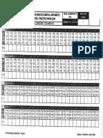 A3_NEQ.pdf