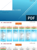 IPC - Single Slide - Complete IPC