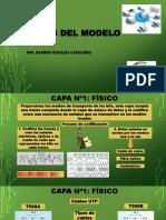 capas del modelos OSI
