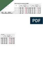 20. Ajung ORI2 2018 M-1_09.xlsx