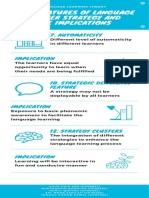 Language Learning Strategy Infographic