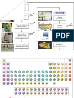 Ppt 3 a Geoquimica Analisis