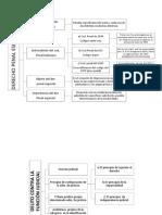 marcos sinopticos.docx