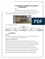 CLASSIFICATION OF SOIL (Autosaved).docx