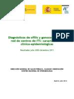 Informe_ITS_2005-2011