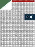 RRvsSRH-1qzi6fi6qq5vh_-525950140.pdf