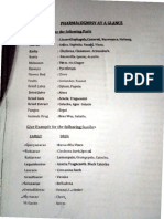 Quick Study Notes On Pharmacognosy