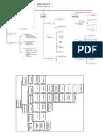 Mapa Conceptual Modelo Educativo