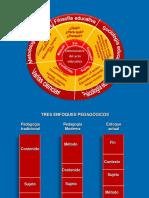 Las dimensiones del acto educativo.ppt