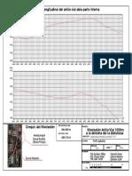 Perfil Longitudinal Militares 1-1500-Presentacion 1