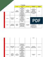 TABLA DE PELIGROS.docx
