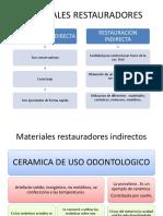 Materiales Restauradores