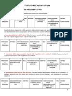 ita_testo_argomentativo.pdf