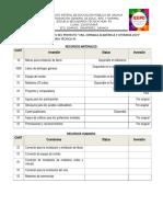 Cuadro de Necesidades Jornada Académica y Literaria