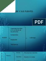 EL PODER Y SUS FUENTES.pptx