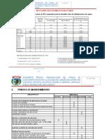 HIPOCLORITO EN S. AGUA POTABLE - EL CARDÓN.docx