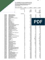 Precioparticularinsumotipovtipo2 - Agua El Cardon