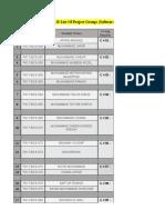 BCS 4 B Project List File Spring 2019 V1.0