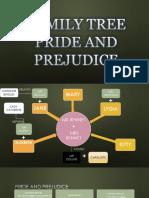 Family Tree Pride and Prejudice