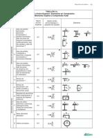 TABLAS AISC .pdf