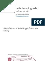 Introducción ITIL
