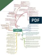 Capitulo 14 Cambio y Desarrollo Organizacional (1)-Convertido