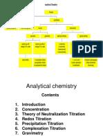 Analytica Chemistry
