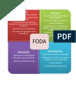 FODA SOUND PLUS.docx