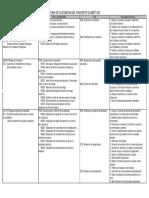 63126559-Planes-Estandarizados-Enfermeria-Diabeticos.pdf