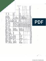Administrativo 1 - Órganos y Sujetos Estatales - UNNE - UCASAL