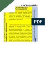 Actividad 13 Evidencia 2 Cuadro Comparativo Tic 2019