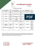 Rider Técnico Raza La Banda.pdf