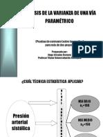 Análisis de La Varianza