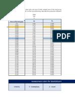 As Single-Sampling Plan SV(OK)