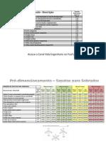 Tabela - Sapata Ideal Para Sobrado