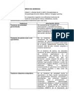 TRASTORNO DE ANSIEDAD 4.docx