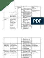 Sample prov'l table.docx