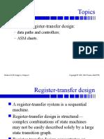 asm-chart