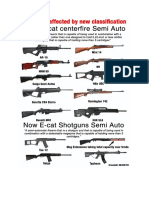 Gun City evidence