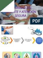 Seguridad Del Paciente y Procedimientos Quirúrgicos