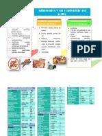 Alimentos con contenido moderado o bajo en sodio.docx