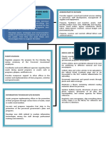 FUNCTIONAL CHART.docx