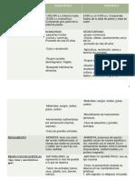 CUADRO COMPARATIVO PREHISTORIA.docx