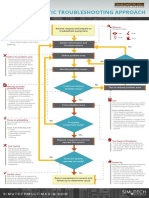 Troubleshooting-Skills-Training-System-5-Step-Approach-Poster.pdf