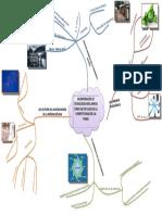 Ejemplo Mapa mental.docx