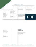 escalas de valoracion pediatrica.docx