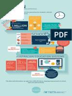 acara naplan infographic v4-2