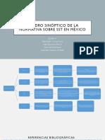 Cuadro sinóptico de la normativa sobre SSt en México.pptx