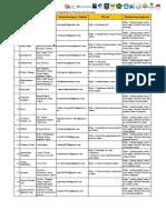 Daftar 168 Entitas Fintech Ilegal